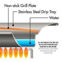 כיריים גריל NONSTICK ללא עשן לגז ולתנור