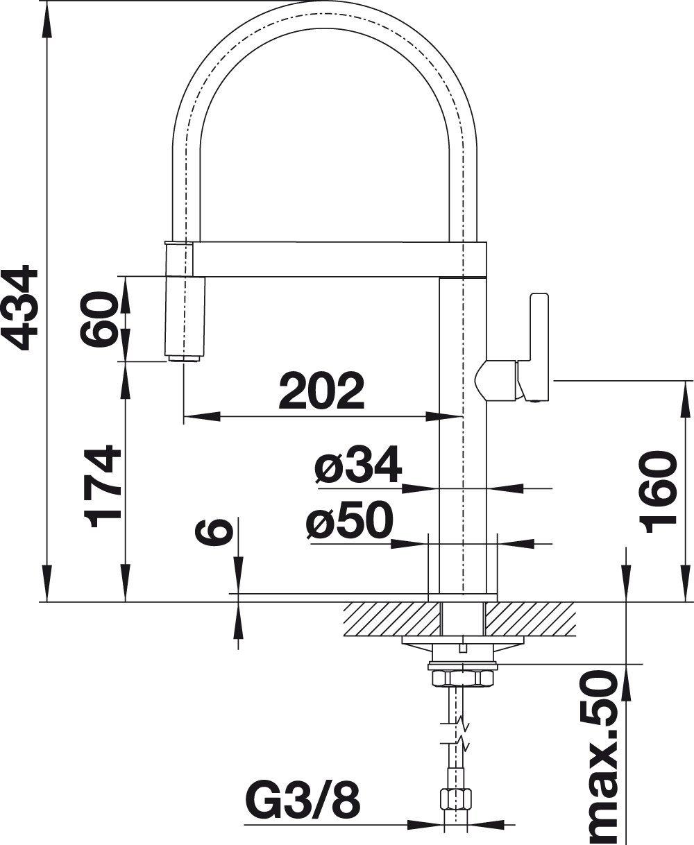 ברז מטבח תוצרת BLANCO דגם מיני קולינה דגם 441622