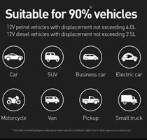 סוללת חירום להנעת רכב/הטענת נייידים