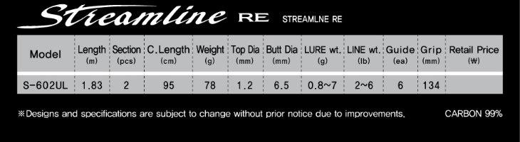 Stream Line RE 0.8-7