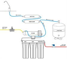 אוסמוזה הפוכה 6 שלבים אמריקאית USA - מריטל 6