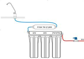 מריטל 3+1 מערכת טיהור מים 4 שלבים