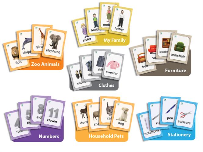 ערכת קטגוריות באנגלית בנושאים שונים (כרטיסי הברקה) | Super-useful Flashcard Kits