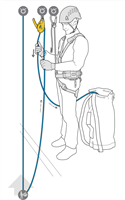 Rig Petzl -דיסנדר לגלישה טיפוס וחילוץ.