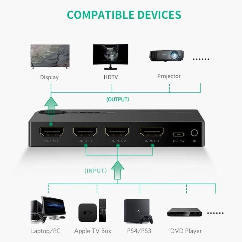 מפצל HDMI