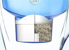 פילטר סינון מים אובלים לקנקן DAFI
