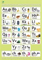 פוסטר ABC לחדר הילדים | Shopping IL - ABC Poster