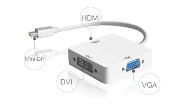מתאם 3ב1- MINI DISPLAY PORT TO HDMI/DVI/VGA-ב65 שקלים בלבד