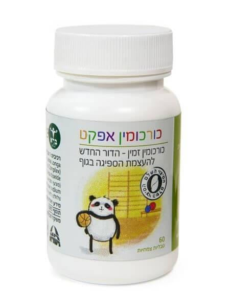 כורכומין אפקט פנדה - Curcumin effect Panda