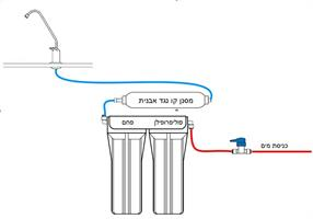 מריטל 2+1 מערכת טיהור מים 3 שלבים USA