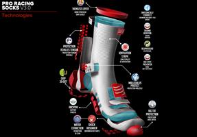 באנדל גרביים טכניים לאופניים 3 + 1 מתנה + משלוח חינם!