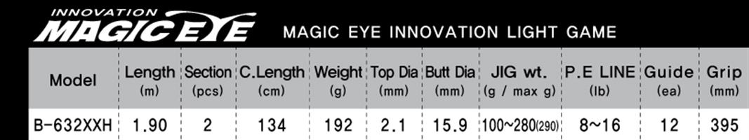 MagicEye innovation