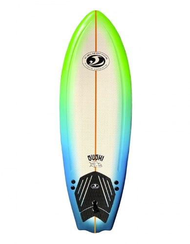 CBC SURF SUSHI 5.8