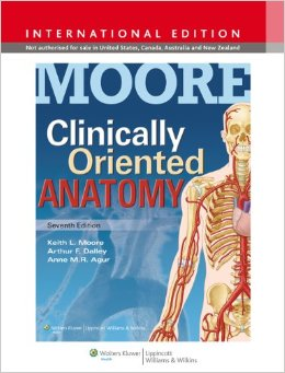 Clinically Oriented Anatomy- Moore