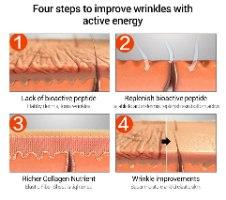 סרום פפטיד זהב 24k להעלמת קמטים והבהרת העור