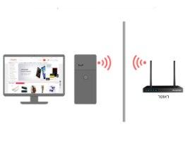 כרטיס רשת חיצוני מיניאטורי USB למחשב