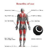 כדור עיסוי לשחרור שרירים- balltri