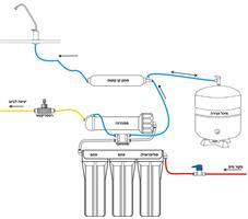 אוסמוזה הפוכה 5 שלבים אמריקאית USA - מריטל 5