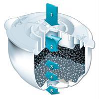 פילטר סינון מים לקומקום להיטהור אלקטרו חנן 3001
