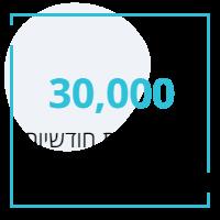 קאש קאו מעל 20,000 טרנזקציות חודשיות